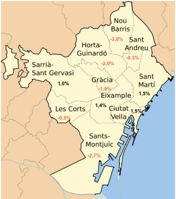 Distritos en la ciudad de Barcelona